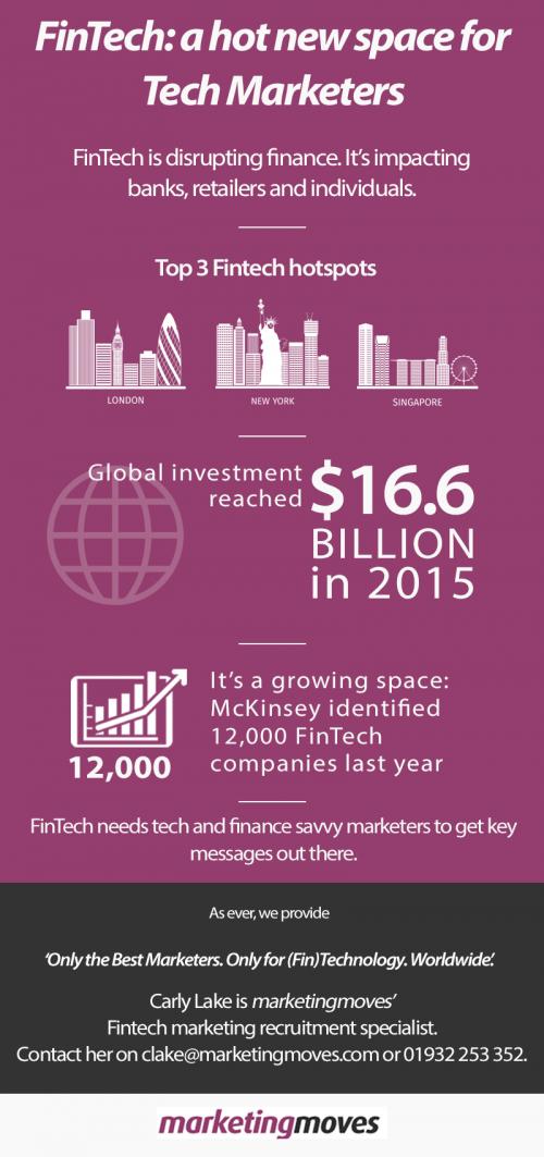 Fintech: a hot area for Tech marketers? - Technology Marketing